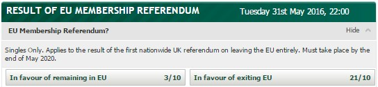 Aricia Update Graph - European Referendum - 10 June 2015 - Paddy Power - YouGov - Political Statistics